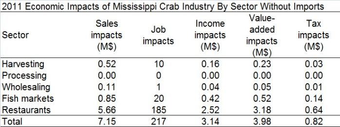 crab2011